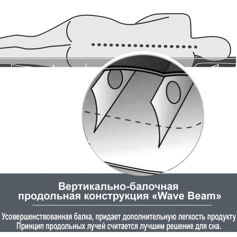 Надувной матрас с внешним электронасосом (Intex 66969)