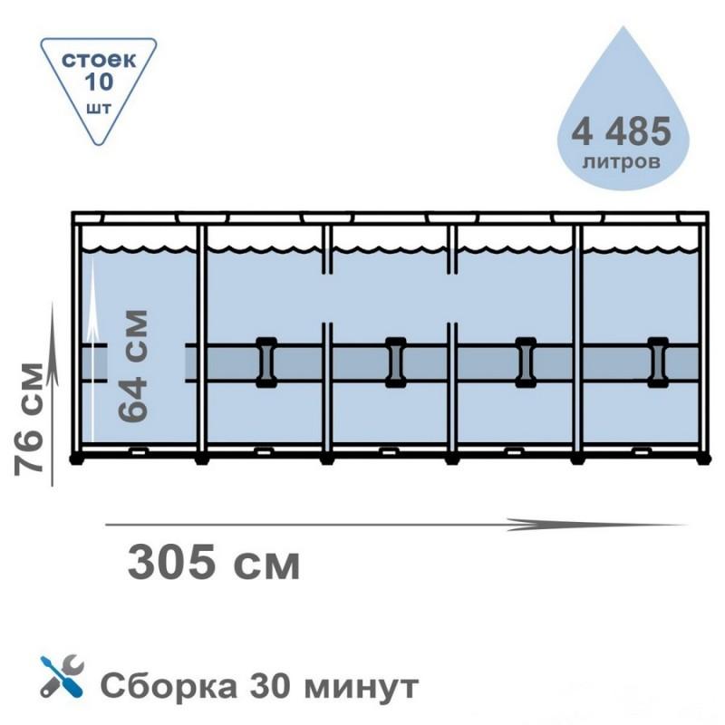 Бассейн каркасный круглый, 305 x 76 (Intex 26702)
